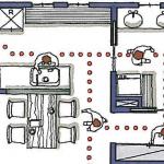 新築一戸建て平屋間取り家事動線におすすめの配置や工夫