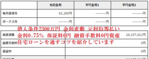 住宅ローン年収300万円借入限度額シミュレーション
