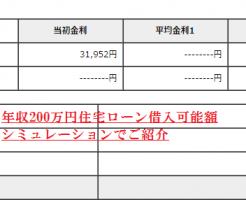 年収200万円台住宅ローン借入可能額シミュレーション