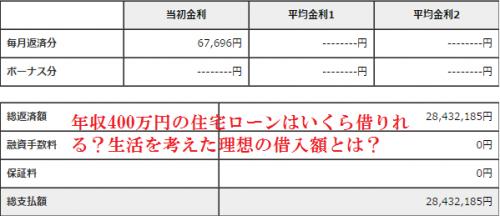 年収400万円 住宅ローン 適正目安
