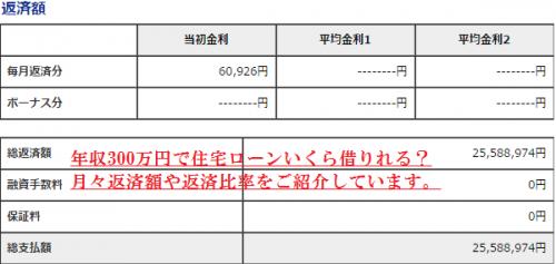 年収300万円住宅ローンシミュレーション月々返済額