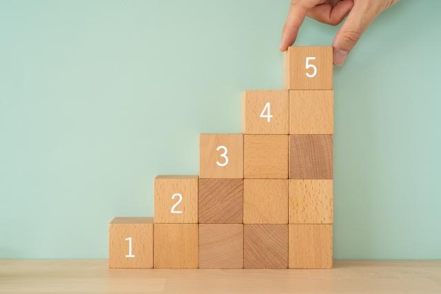 坪単価を確認する上でハウスメーカーや工務店に確認すべき事項の優先順位