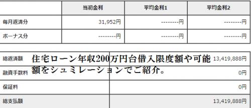 住宅ローン年収200万円台借入限度額シミュレーション