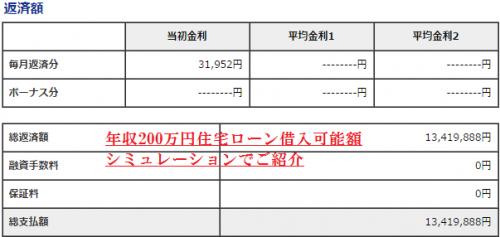 年収200万円台住宅ローン審査借入可能額シミュレーション