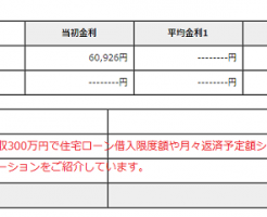 年収300万円 住宅ローン 審査 借入可能額 シミュレーション