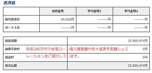 年収300万円住宅ローン審査借入可能額シミュレーション