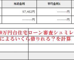 年収400万円台 住宅ローン いくら借りれる?
