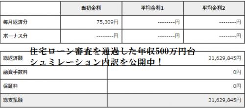 年収500万円住宅ローン借入可能額シミュレーション